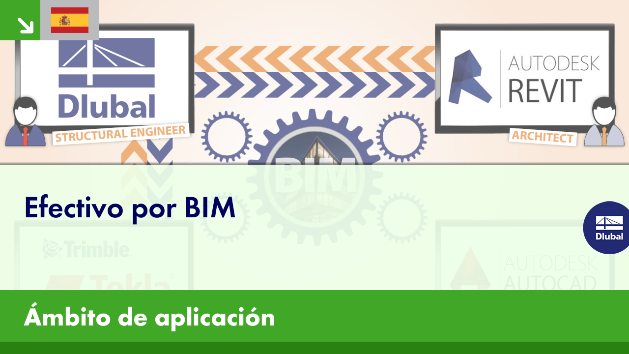 Efectivo por BIM | Dlubal Software