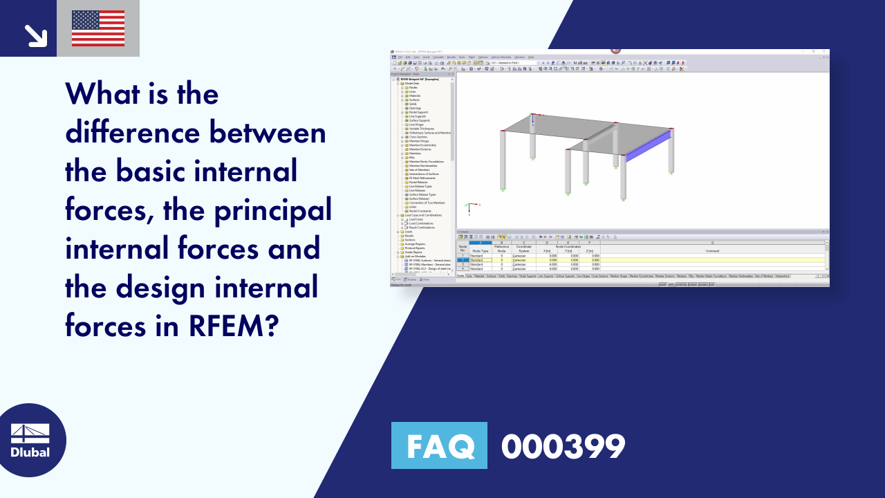 FAQ 000399 | <p>What is the difference between the basic internal forces, the principal internal forces and the design internal forces in RFEM?</p>