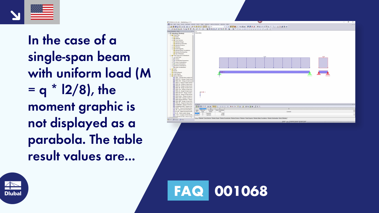 FAQ 001068 | In the case of a single-span beam with uniform load (M = q * l2/8), the moment graphic is not displayed as a parabola. The table result values are correct only at the maximum, but not at the other locations.