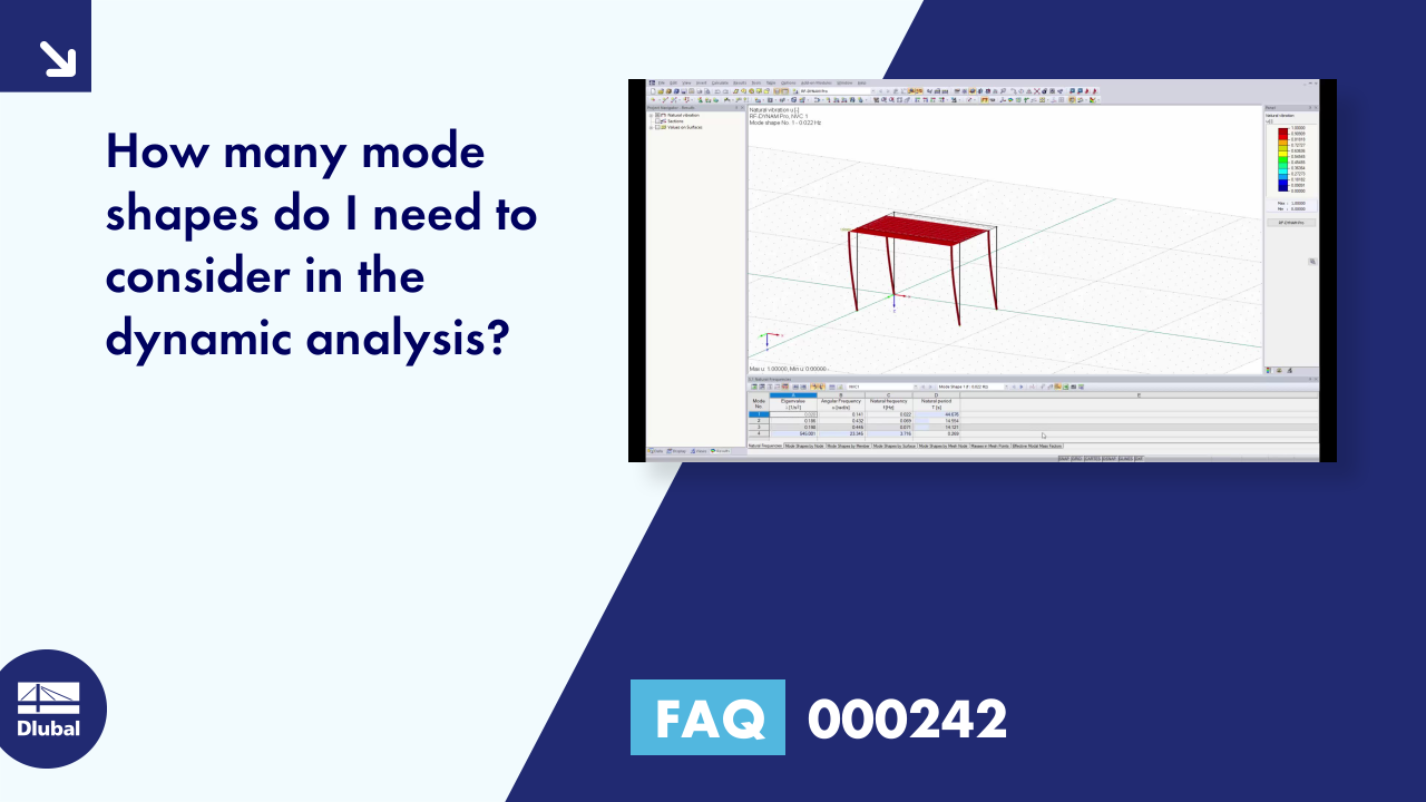 FAQ 000242 | How many mode shapes do I need to consider in the dynamic analysis?