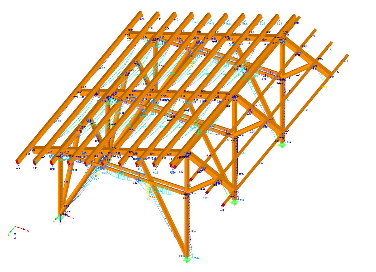Timber design according to DIN 1052