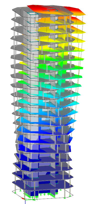 Representation of natural vibrations in 3D rendering