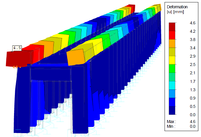 RFEM model of roofed column gallery with deformation results
