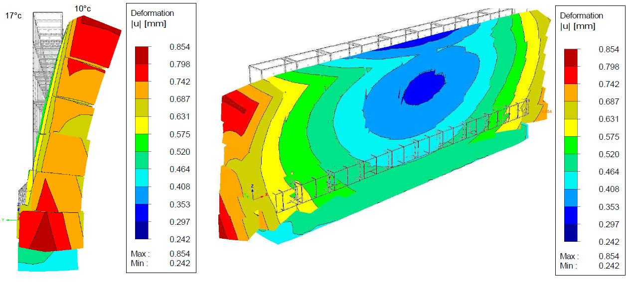 Deformation of stone wall loaded by temperature in RFEM