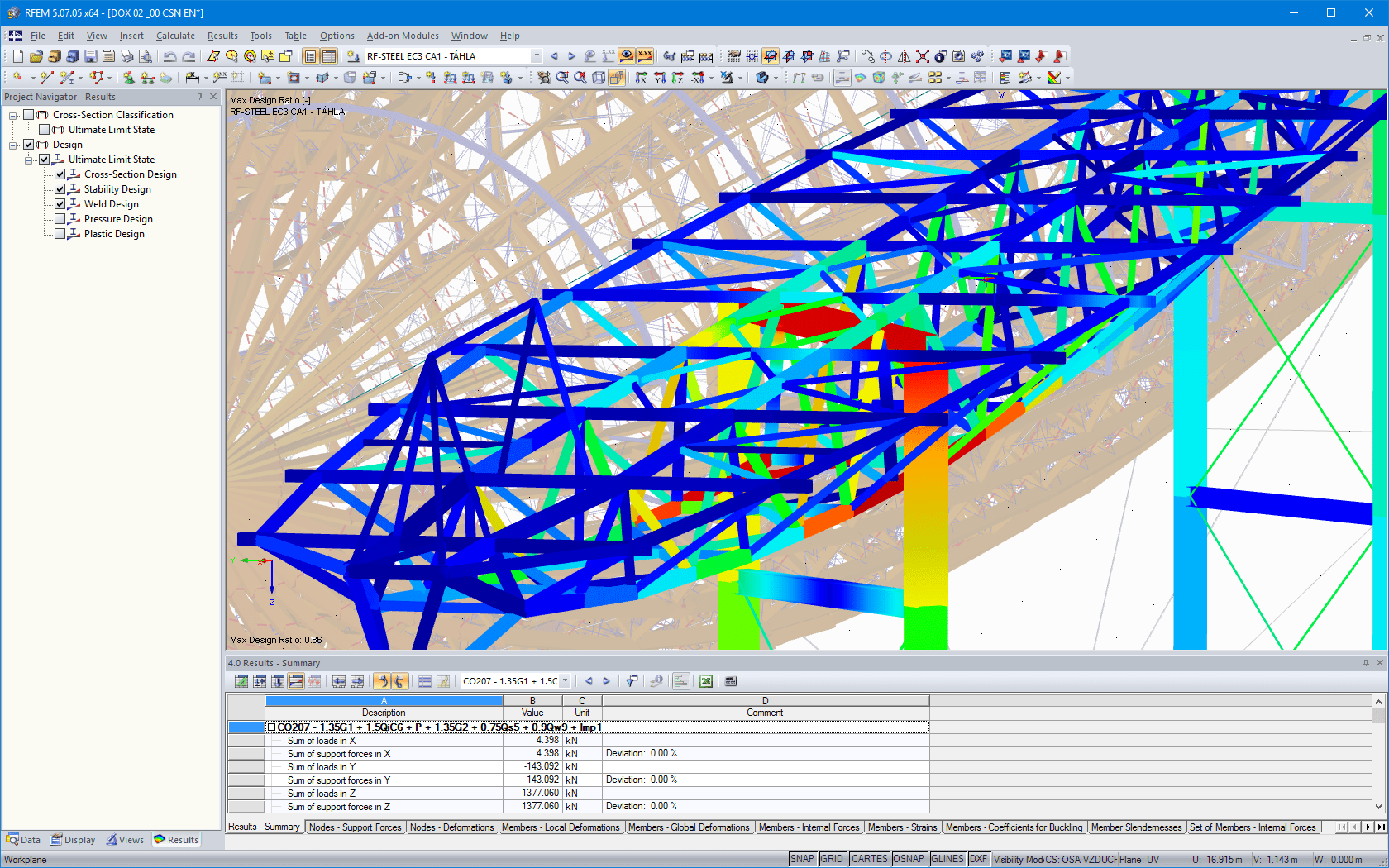 Design results of steel supporting structure and columns calculated in RF-STEEL EC3