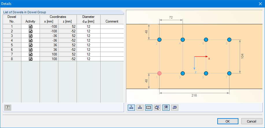 Detailed settings for dowel group