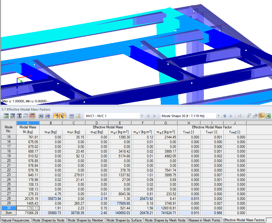 Result table of effective modal mass factors in RFEM