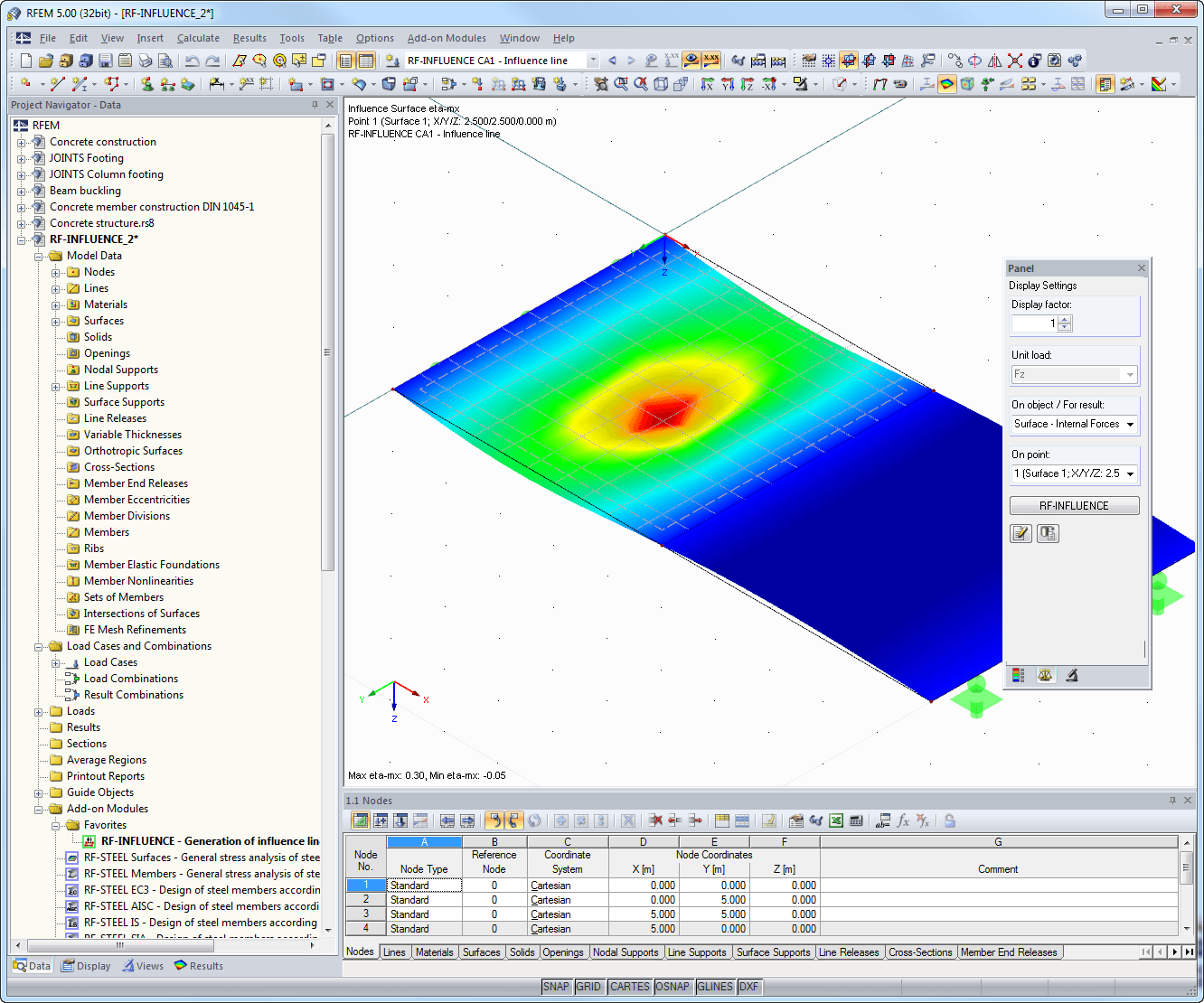 Influence surfaces shown in RFEM