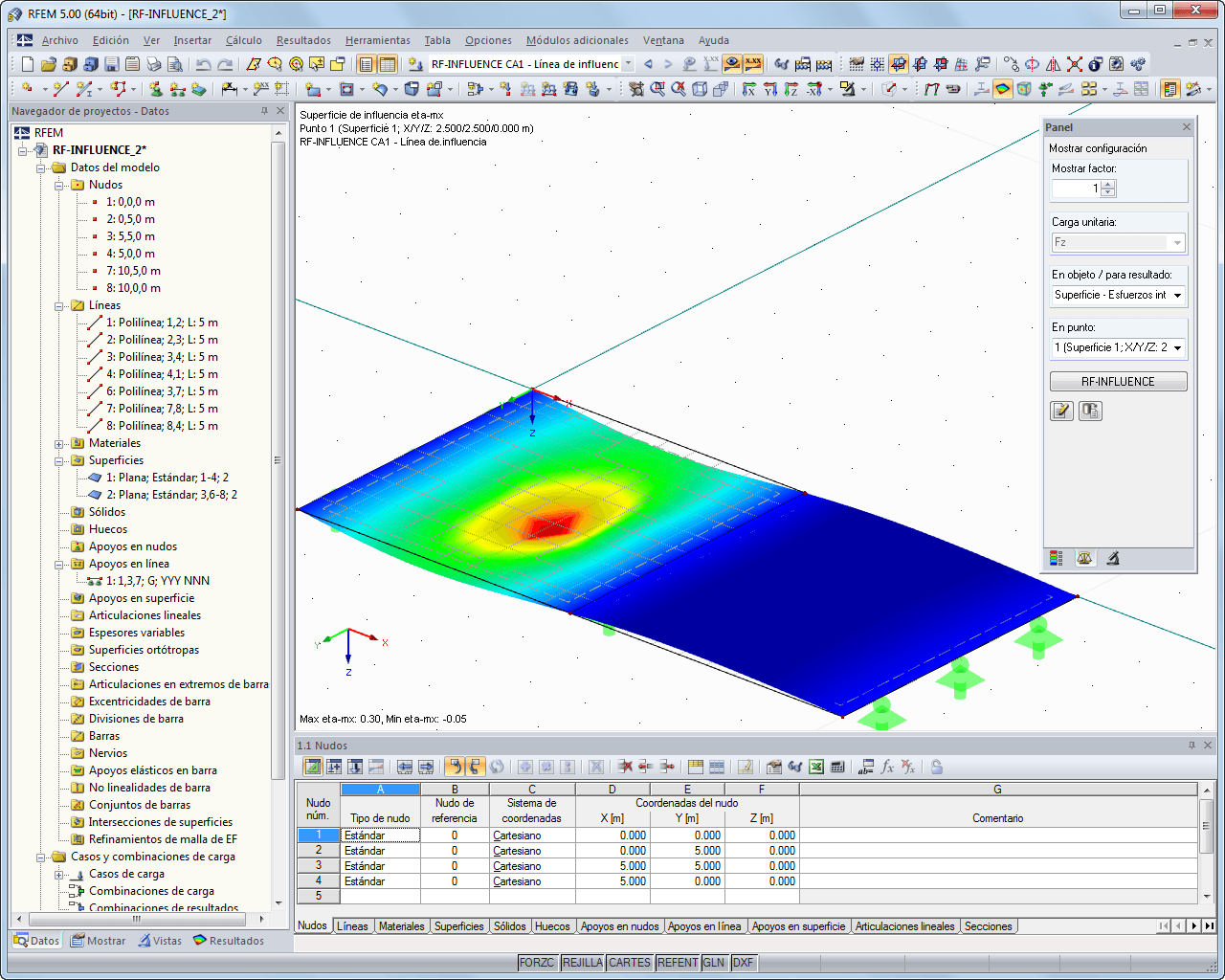 Superficies de influencia mostradas en RFEM