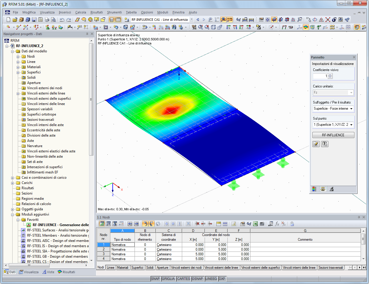 Superfici di influenza in RFEM