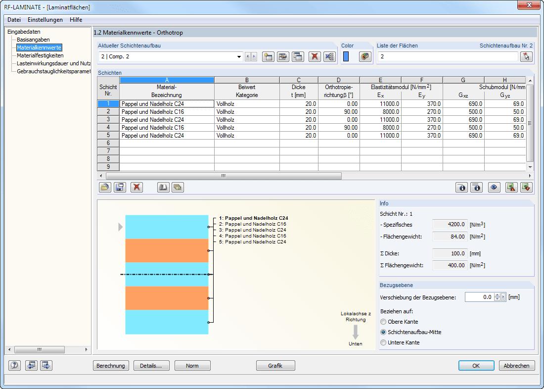 Rf laminate bemessung von laminatfl chen dlubal software for Finite elemente analyse fur ingenieure pdf