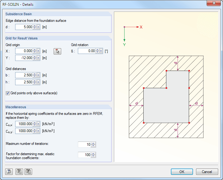 Detailed settings for soil calculation