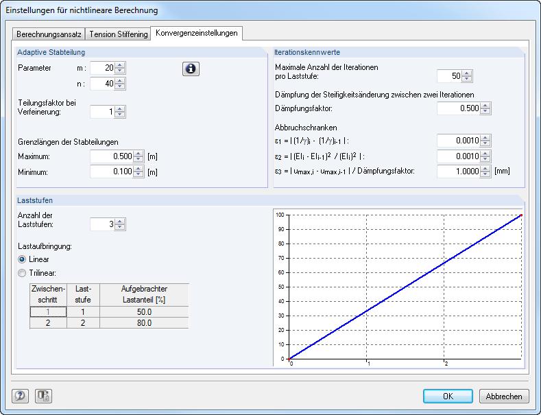 Beton stahlbeton bemessung von st ben dlubal software for Finite elemente analyse fur ingenieure pdf