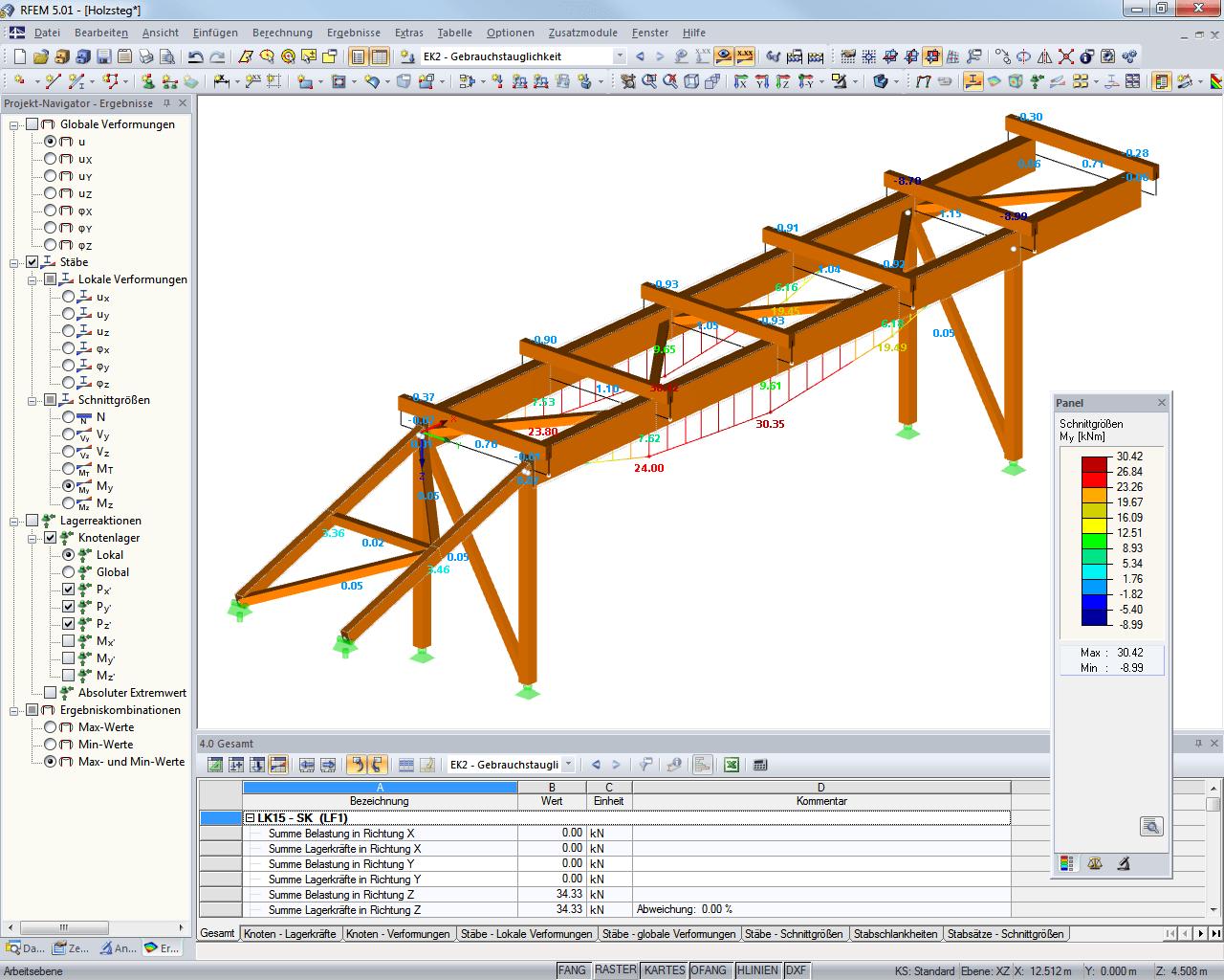Statiksoftware rfem bildung von lastkombinationen for Finite elemente analyse fur ingenieure pdf