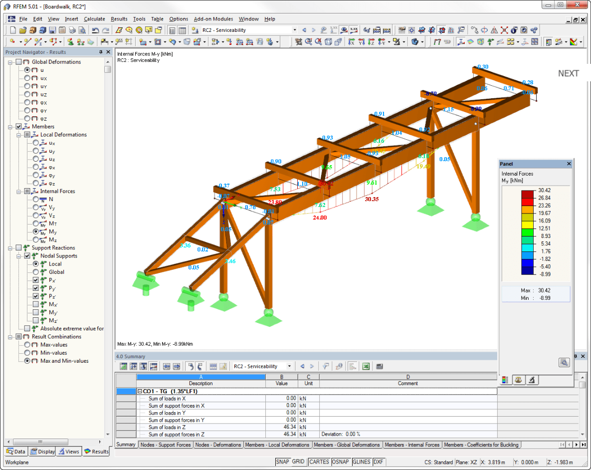 Structural analysis program RFEM - Internal forces of timber boardwalk with eccentrically connected members