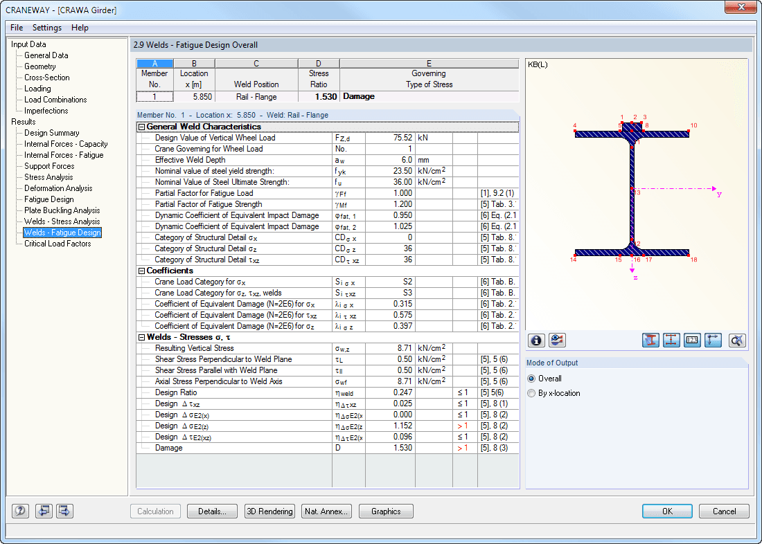 2.9 Welds - Fatigue Design Overall