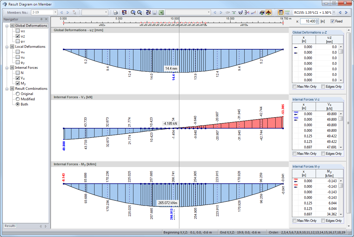 Result diagram on member and deformation of a combination