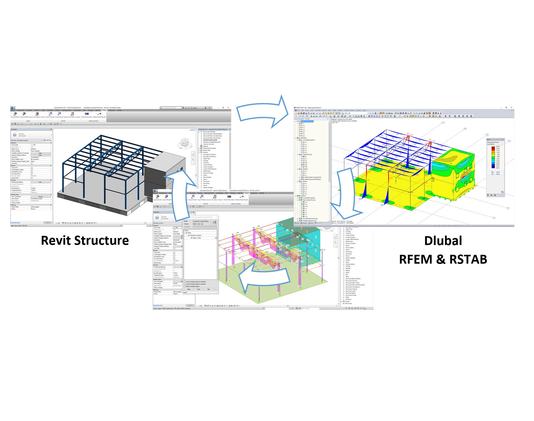 BIM scenario with Revit and RFEM/RSTAB