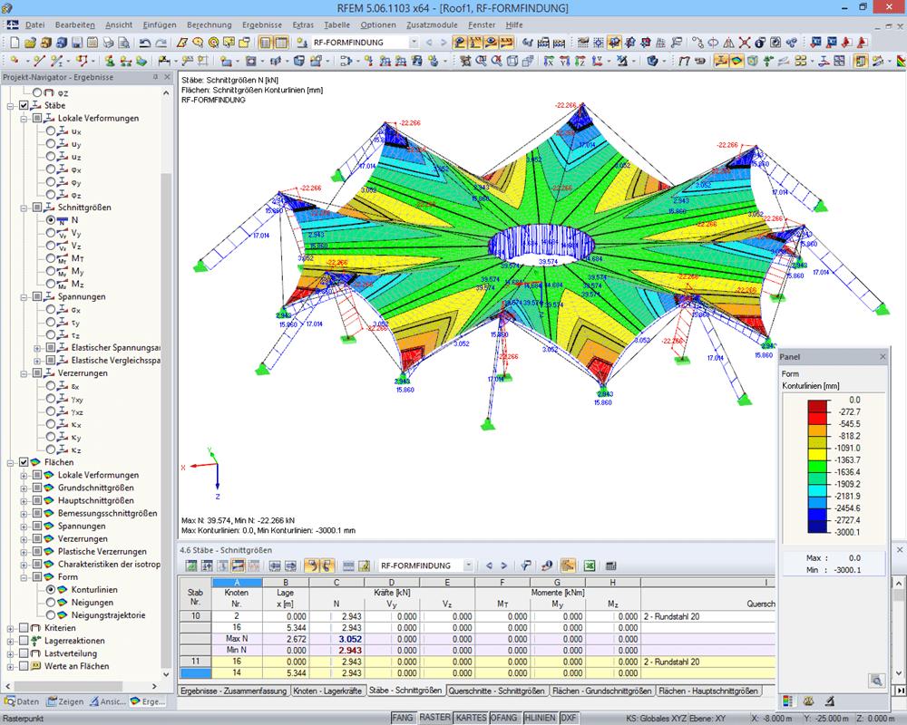 Formfindung und Zuschnitt von Membran-Konstruktionen | Dlubal Software