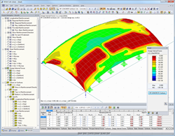 Design of a double -curved reinforced concrete shell according to EC 2 in RFEM