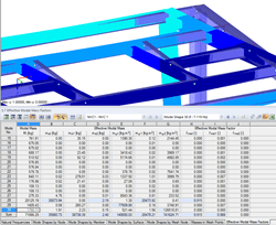 Tabular display of the effective modal mass factors in RFEM