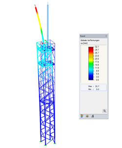 Modeling and Design of Steel Lattice Towers in RFEM and RSTAB