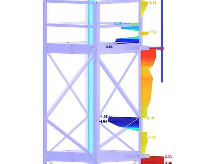 RFEM/RSTAB add-on module RF-/TOWER Effective Lengths | Determination of effective lengths of lattice towers