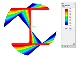 AISC 360-16 Steel Member and Warping Torsion Design in RFEM