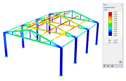 AISC 360-16 Steel Member Design in RFEM