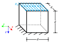 Elastic properties of a contact solid