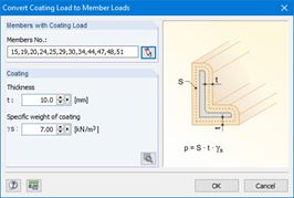 Convert Coating Load to Member Loads
