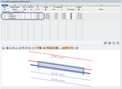 Diagramme RFEM de traction et de compression