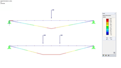 Cable shape similar to the moment line