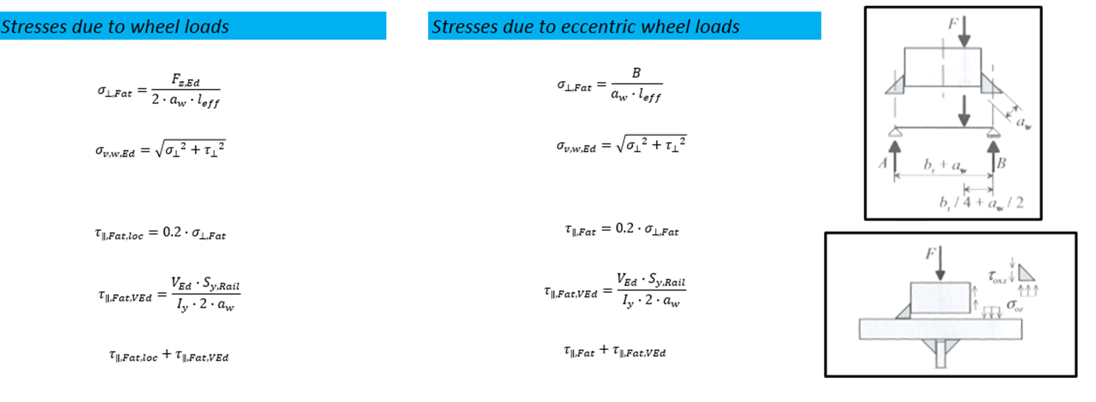Stress Calculation in Weld
