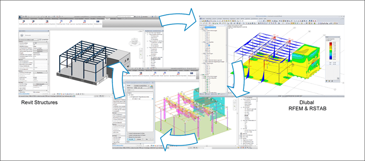 BIM Scenario: Transferring Model from BIM Software to Structural Engineering Software, Update of Cross-Sections and Transfer of Calculation Results (Internal Forces) to BIM Model