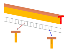 Structural system of the composite beam
