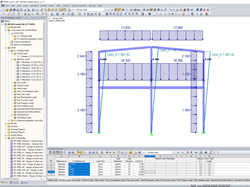 Design loads and imperfections for structural analysis