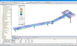 媒体桥 RFEM 模型及 RF-STEEL EC3 设计结果(© Engineering Office Grassl GmbH)