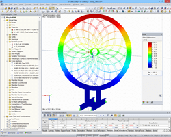"3D model of ""Solhjul"" calculated in RFEM (© Schmidt Nielsen)"