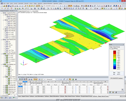 Design values of the concrete foundation slab in RFEM (© Techniek en Methode B.V.)