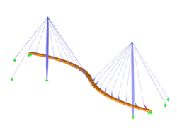 3D bridge model in RFEM (© Schaffitzel+Miebach)