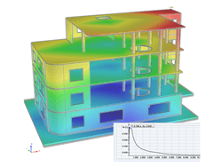 ASCE 7-16 Response Spectrum Analysis in RFEM