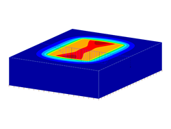 Soil Model of 3D Half-Space Analysis
