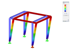 Stability of steel frames