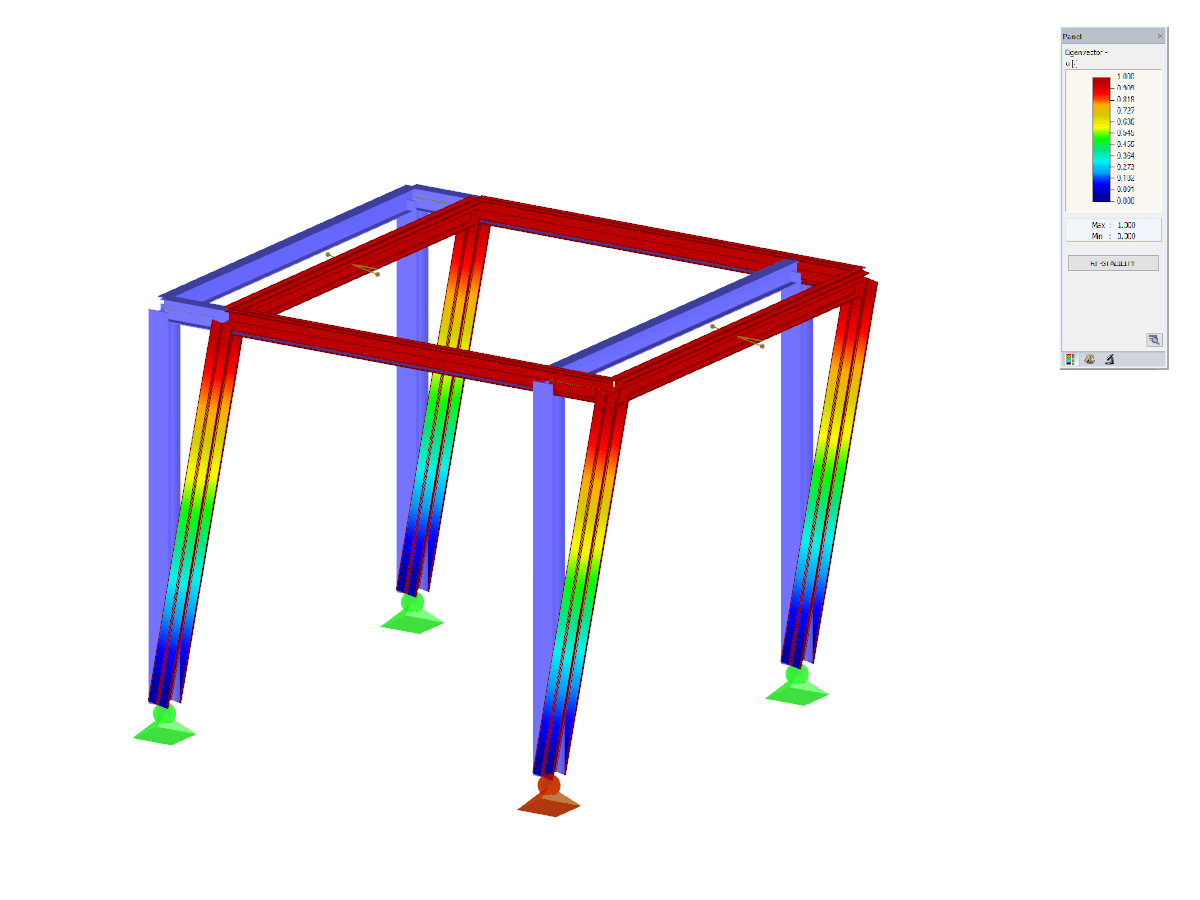 Steel frame stability