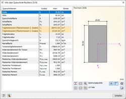 Second Moment of Area in RFEM