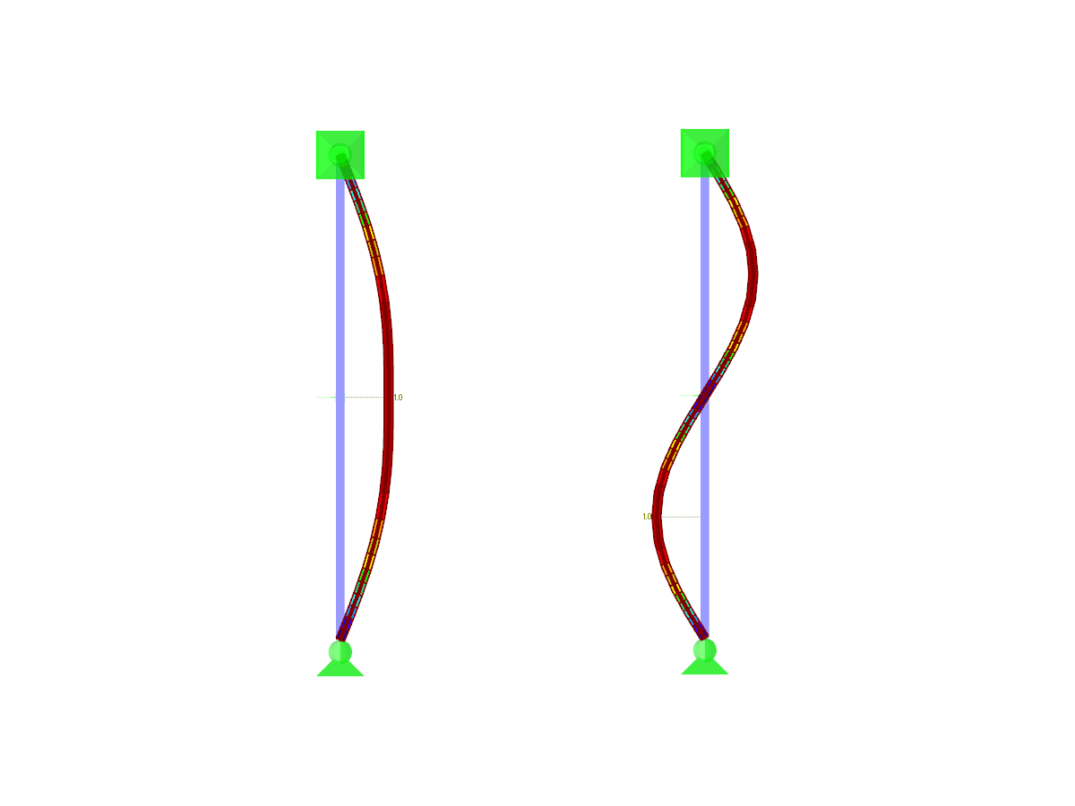 Mode shapes 1 and 2 from RF-STABILITY