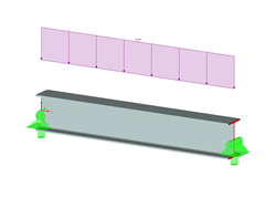 Beams with lateral -torsional buckling according to ADM