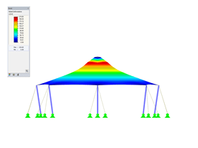 Tent Roof with Two Cone Tips, X-Axis Direction View, Deformation