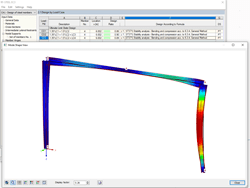 Mode Shape for Stability Failure on Frame Plane Level